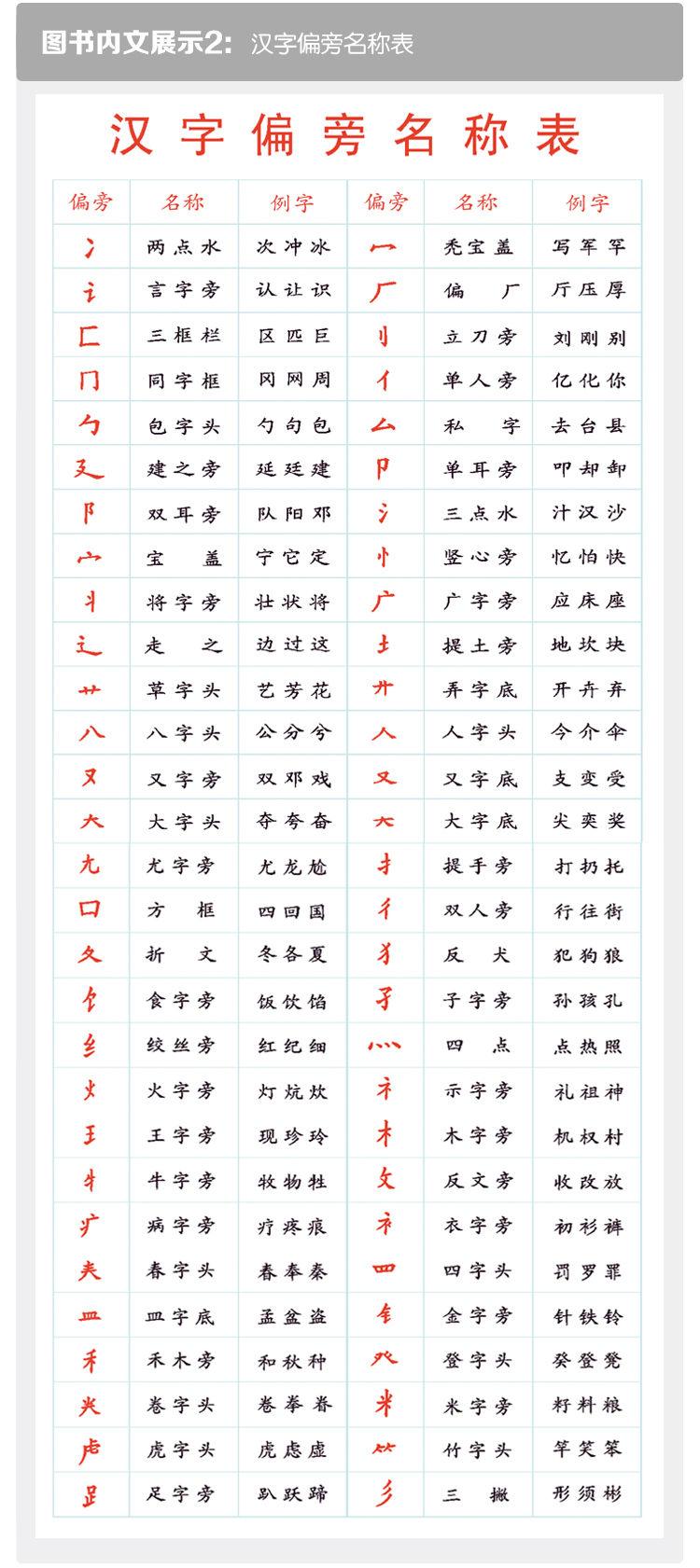 洪恩幼儿识字学习特色-06
