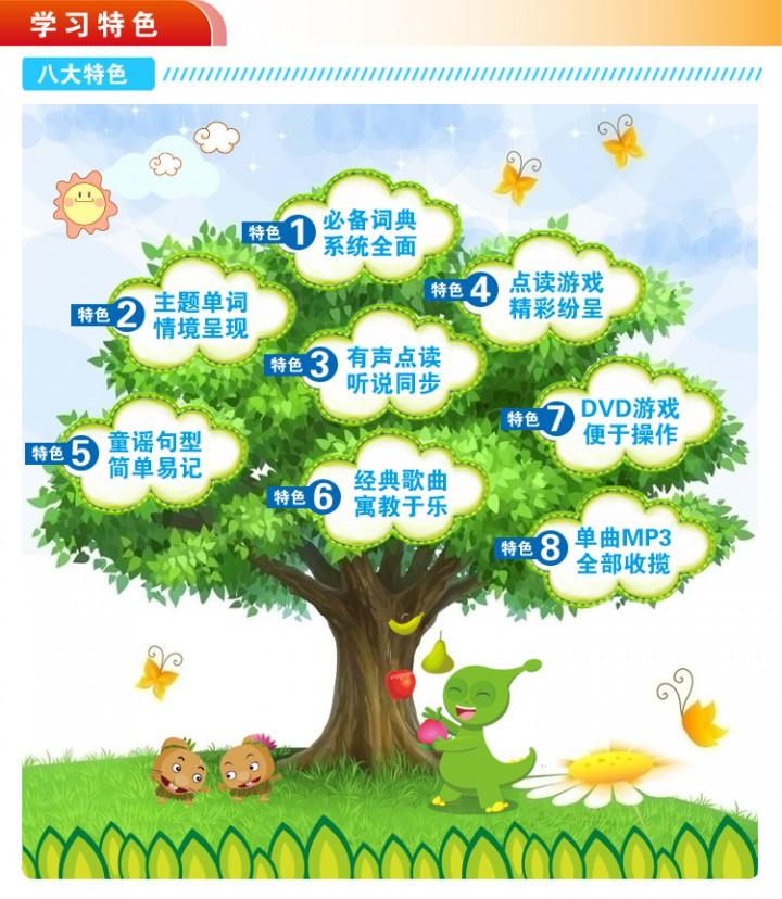 1000词-02-学习特色_02