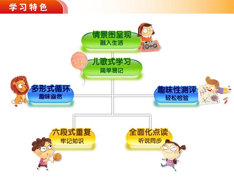 儿童拼音2_03