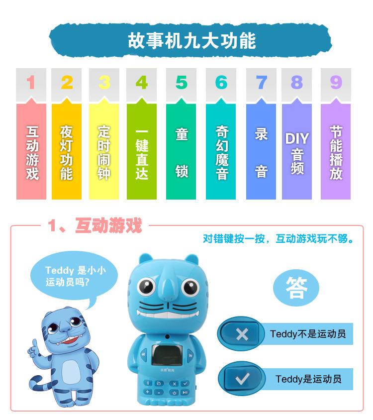 5-1优质硬件-模式功能-蓝虎_03