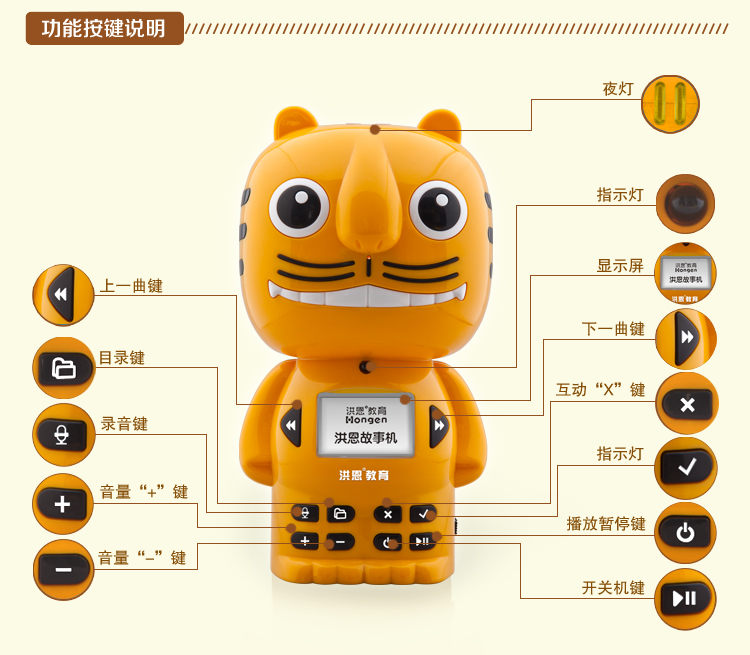 5-3-优质硬件-按键说明_01