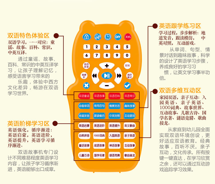 5-3-优质硬件-按键说明_05