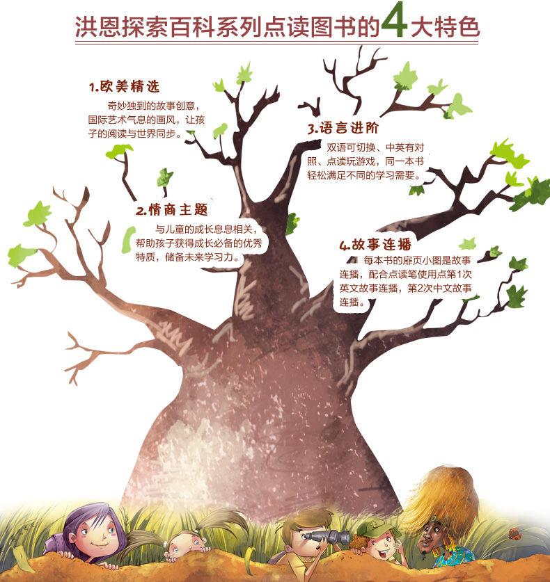 畅游世界十大世界公园详情页790改_13