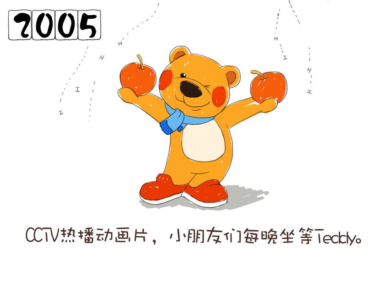 07-代理商大会三期 - Teddy